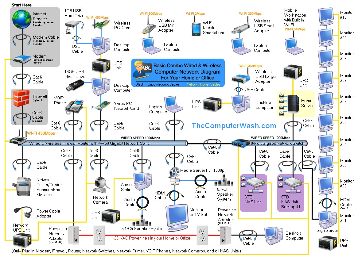 home office wiring diagram home cable wiring diagram thecomputerwash.com - service #6 - install a complete ...