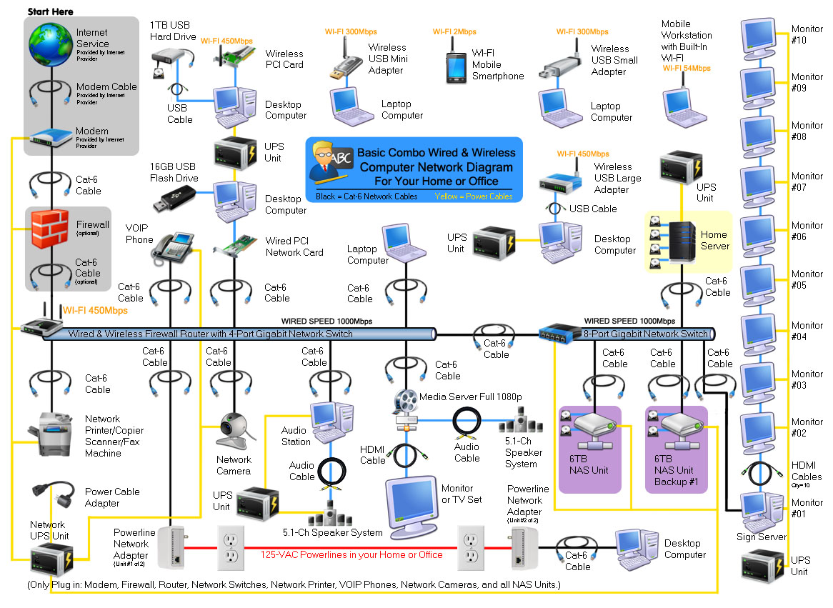 visio activity diagram node visio component diagram